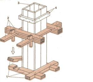 Эскиз изготовления опалубки для бетонного столба забора
