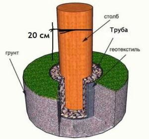 Эскиз одного из способов установки и защиты деревянной опоры