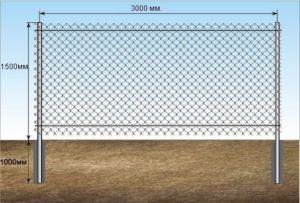 Vid setki dlya zabora pvx zelenoj 300x203 - Основы выбора зеленой ПВХ сетки для забора и способы монтажа