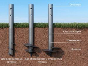 Фундамент без бетона — устройство забора на винтовых столбах