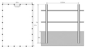 Схема разметки территории для проведения замеров