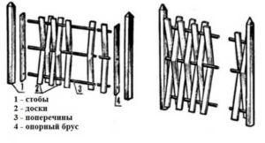 Эскиз вертикального способа плетения из досок