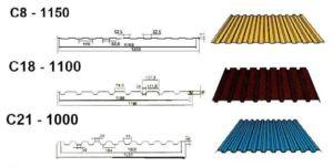 Разновидность материала по маркировке
