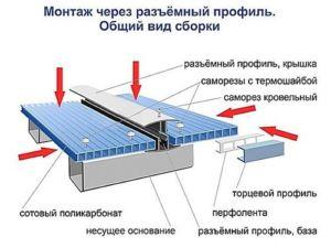 Уникальные заборы из поликарбоната и их установка
